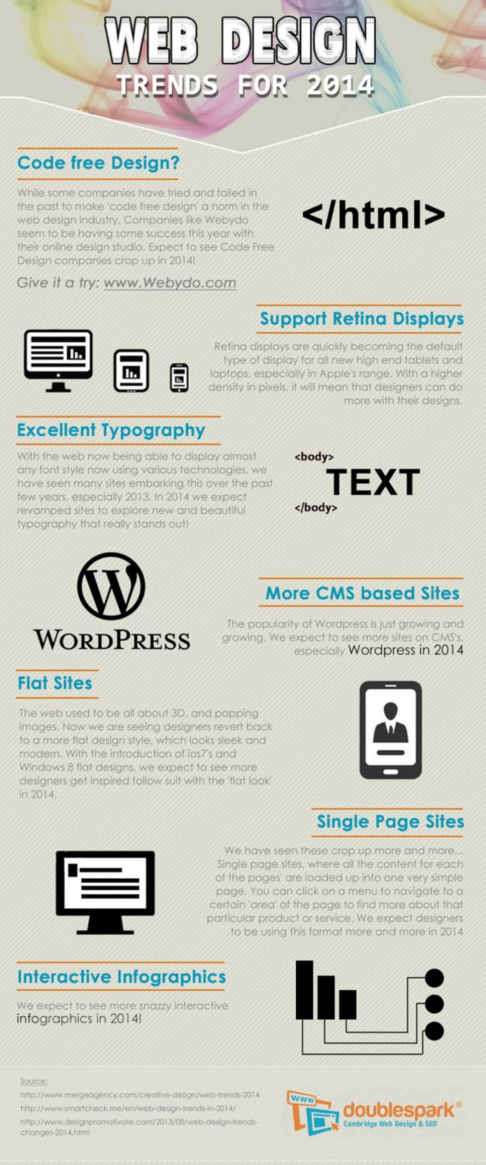 web-design-trends-for-2014_52608d1de0b45_w1500