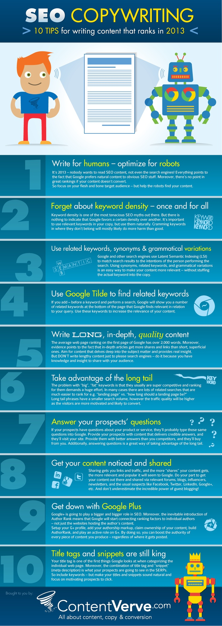 10-seo-copywriting-tips-2013 (1)